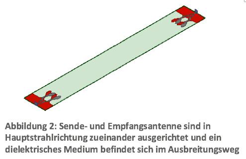fs_duenne_bielektrische_strukturen_2